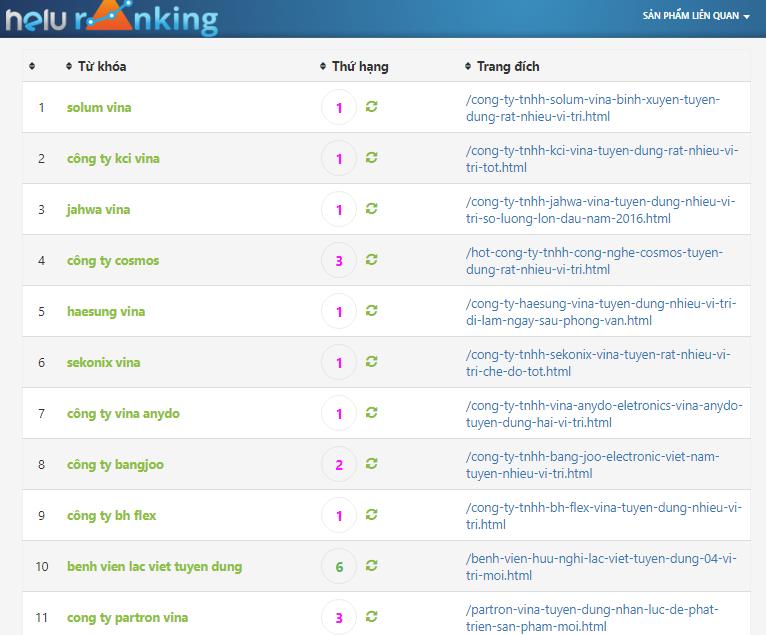 vinhphuc.work Top1 keyword Google viet nam